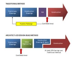 designbuild[1]
